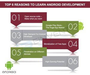 Rtlabs Android Training Institute in Jaipur