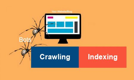 Learn How to Index Web Pages in Google
