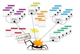 Learn Google Bot Website Crawling Rtlabs